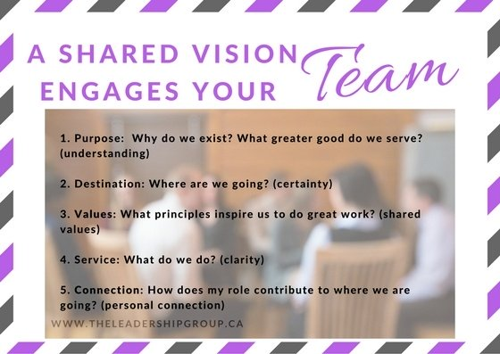 Shared Vision - resource